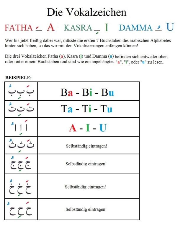 vokalzeichen